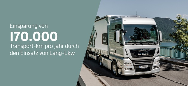 (MAN Truck & Bus AG)
